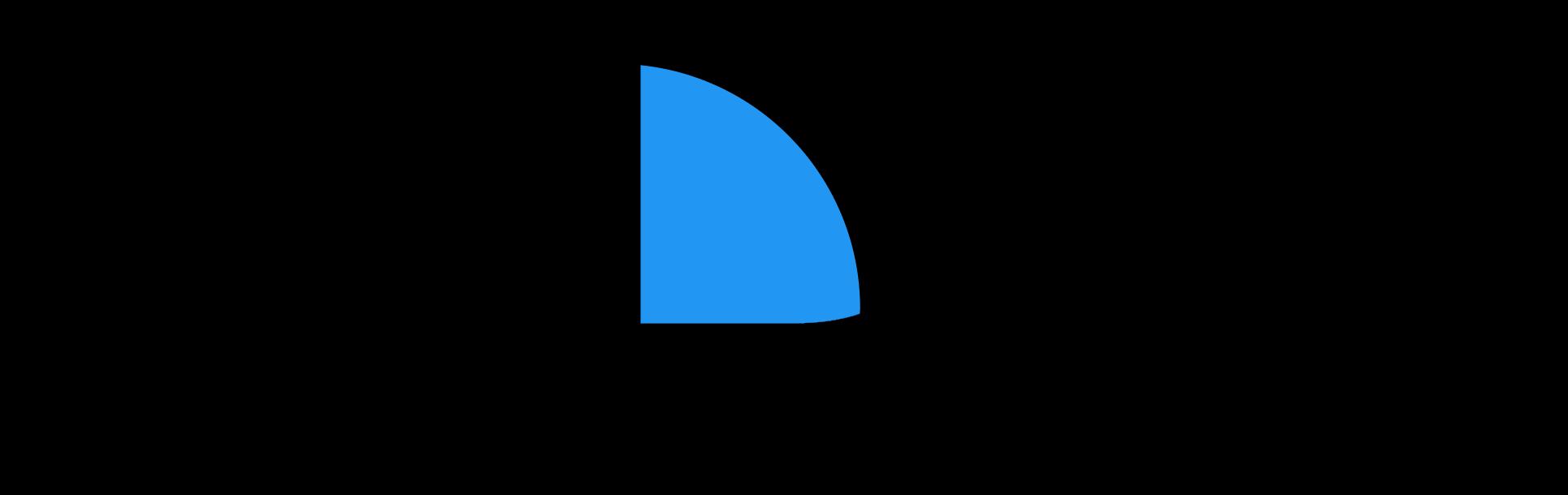 Logo CYBER INTELLIGENCE
